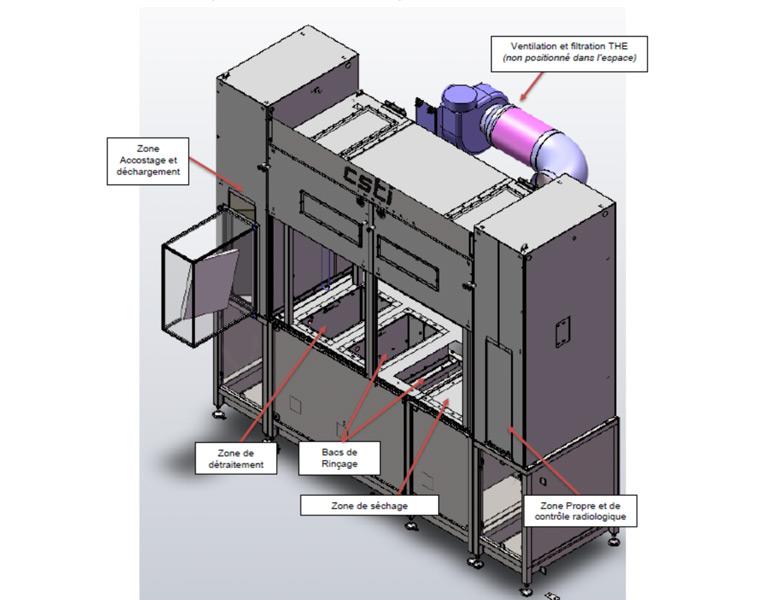 Équipement de détraitement de composants optiques en silice par traitement chimique